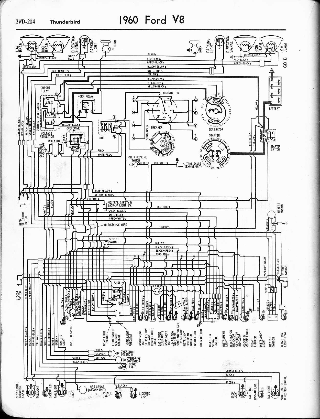 91 Ford Thunderbird Wiring Diagram - Wiring Diagrams Bloglecoccinellegrignasco.it
