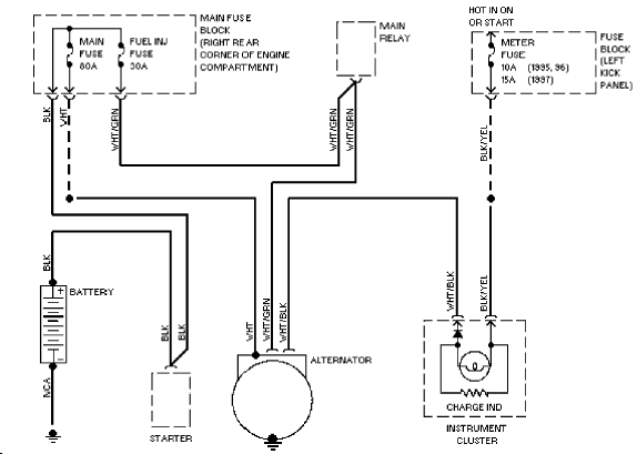 Mazda_Miata_1997_charging_system_circuit wiring diagram 2000 miata starter readingrat net 2000 miata wiring diagram at nearapp.co