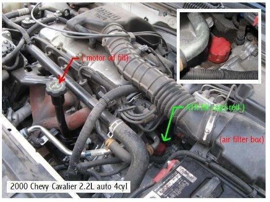 Drain And Fill Atf 2000 Chevy Cavalier 2 2l 4spd By