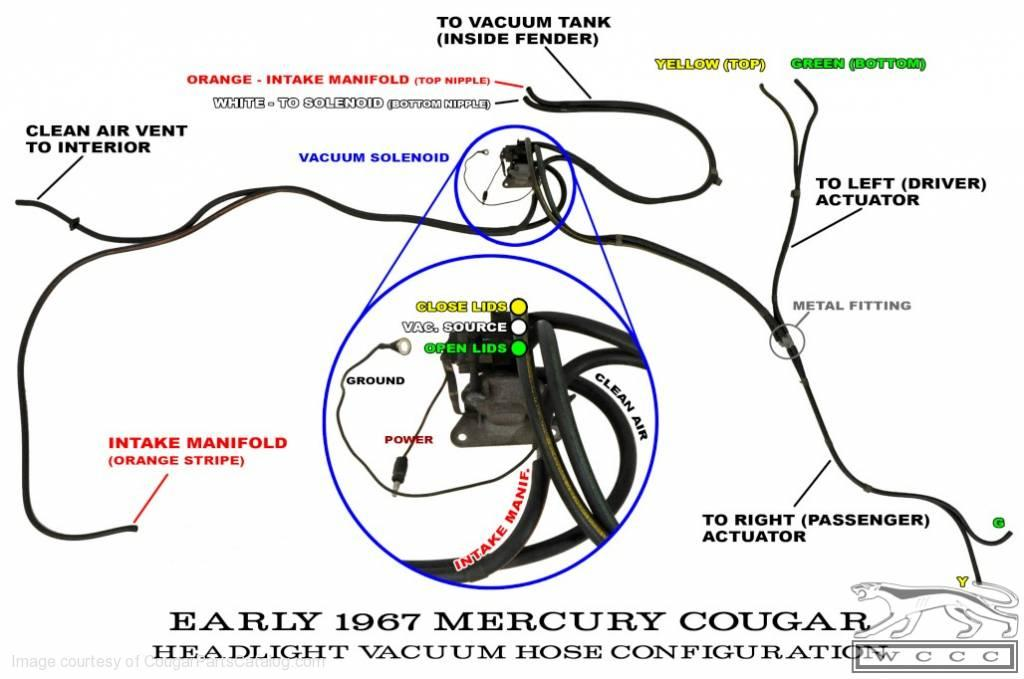 1967 1970 Cougar Headlight Vacuum Hose Photo Diagrams By
