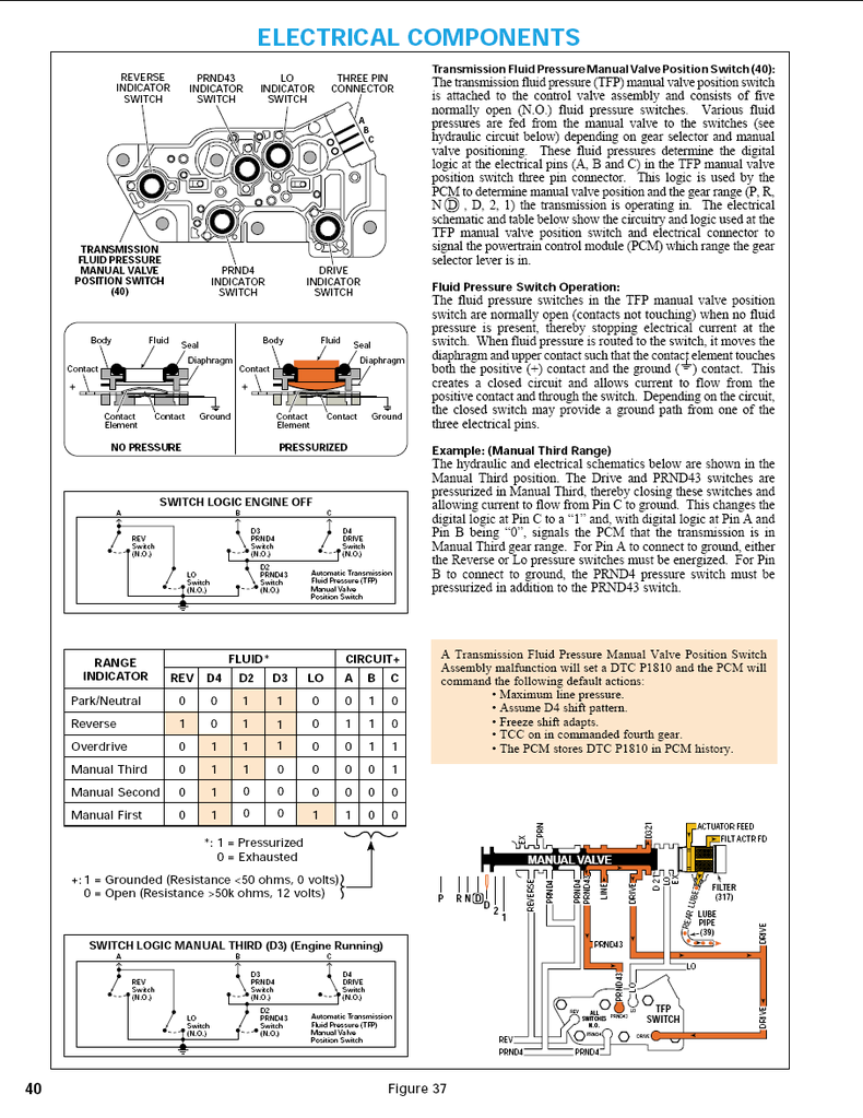 85 reliant wiring diagram internet of things diagrams