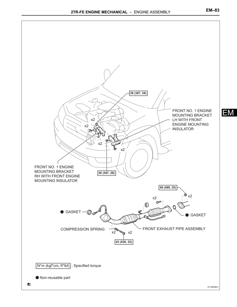 the torque spec  guide by benson x