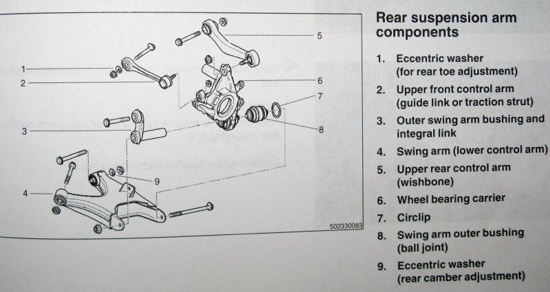 Wiring Diagram  33 Bmw E39 Front Suspension Diagram
