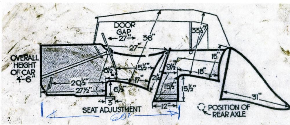 post 94860 0 59140400 1438927429 1488565782 tbn renault 1929 ry1 monasix by oldcar chevrolet mystery machine dynastart wiring diagram at gsmportal.co