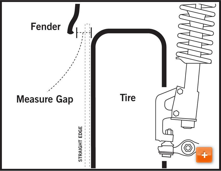 how to measure wheel to fender gap for wheel spacers by