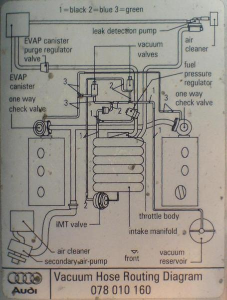 re 2001 a6 2 8 vacuum diagrams by hxgaser audi a6 allroad s6 rh diyauto com audi a4 b6 vacuum diagram audi 2.7 vacuum diagram