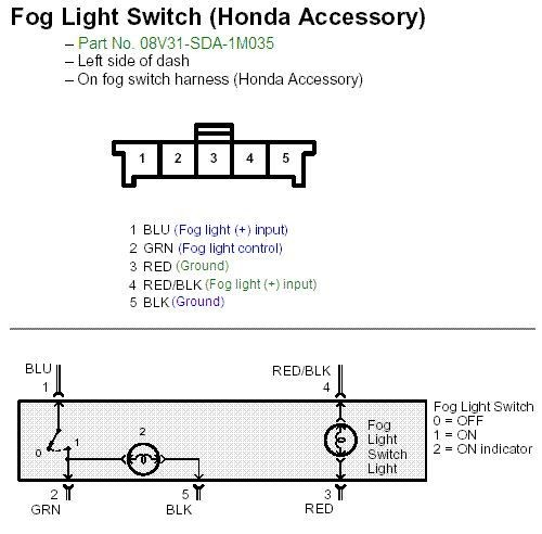 accord switch 2 1f7cf912c3640382cfa5f878c22823702aa09154 1513188591 tbn independent fog light control by arpypat acura tl gen4 diys diy